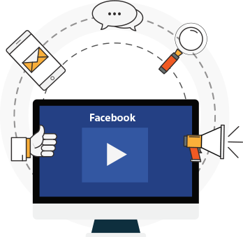 Facebook marketing animated videos